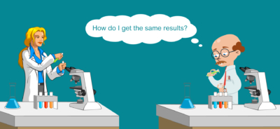 Research's latest challenge: Reproducibility of Results